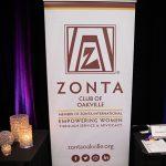 164834-4032 ZCIWD2020 - Zonta Membership Display 2020